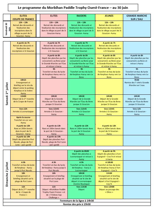 Capture programme simplifié au 30 juin